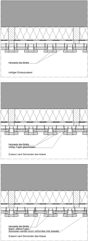 Holzlamellenfassade Konstruktion holzfassade frag den architekt